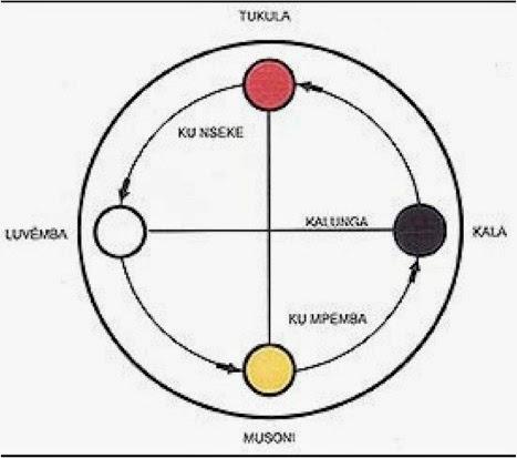 larger kosmogram